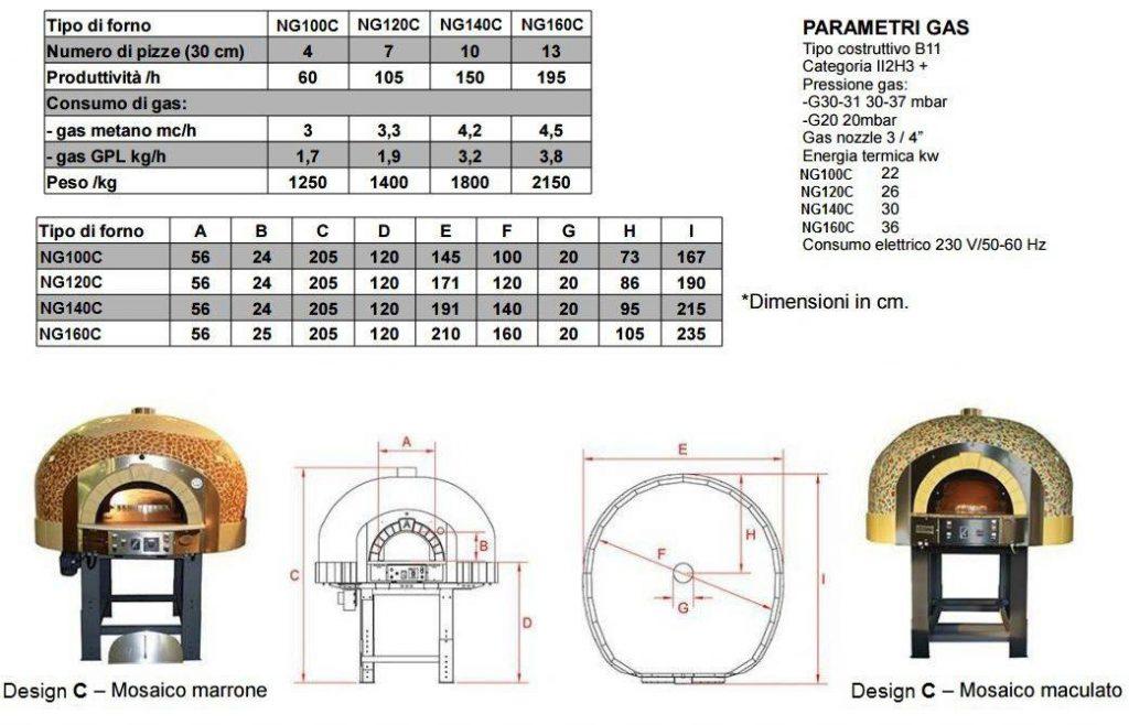 Misure fisiche ingombri dei forni professionali pizza gas