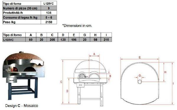 Misure tecniche FORNO PIZZA SERIE LV DESIGN C per professionisti