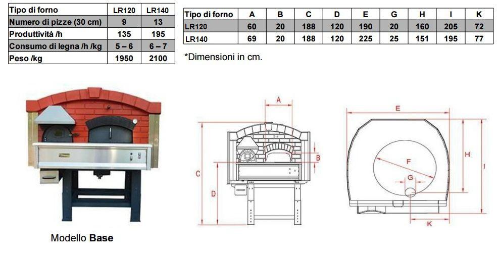 Tabella misure del forno rotante a legna professionale